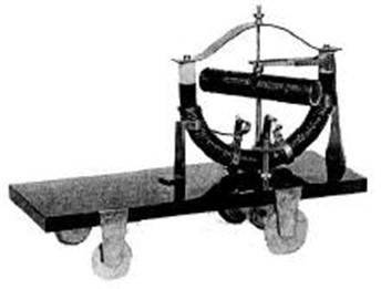 Μοντέλο ηλεκτρικού οχήματος από τον Ányos Jedlik,
