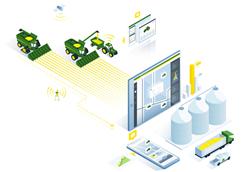 Τεχνολογία A.I. από την John Deere