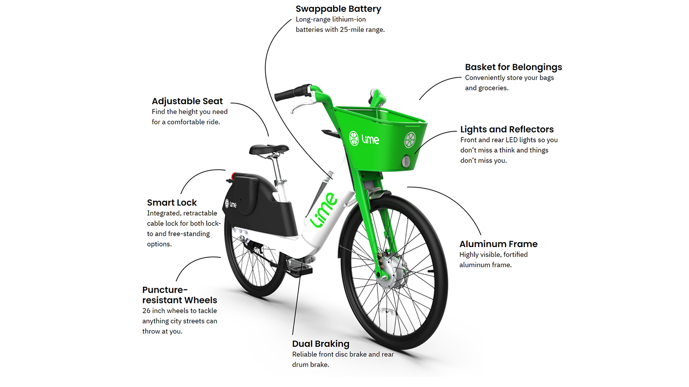 Ηλεκτρονικό Ποδήλατο