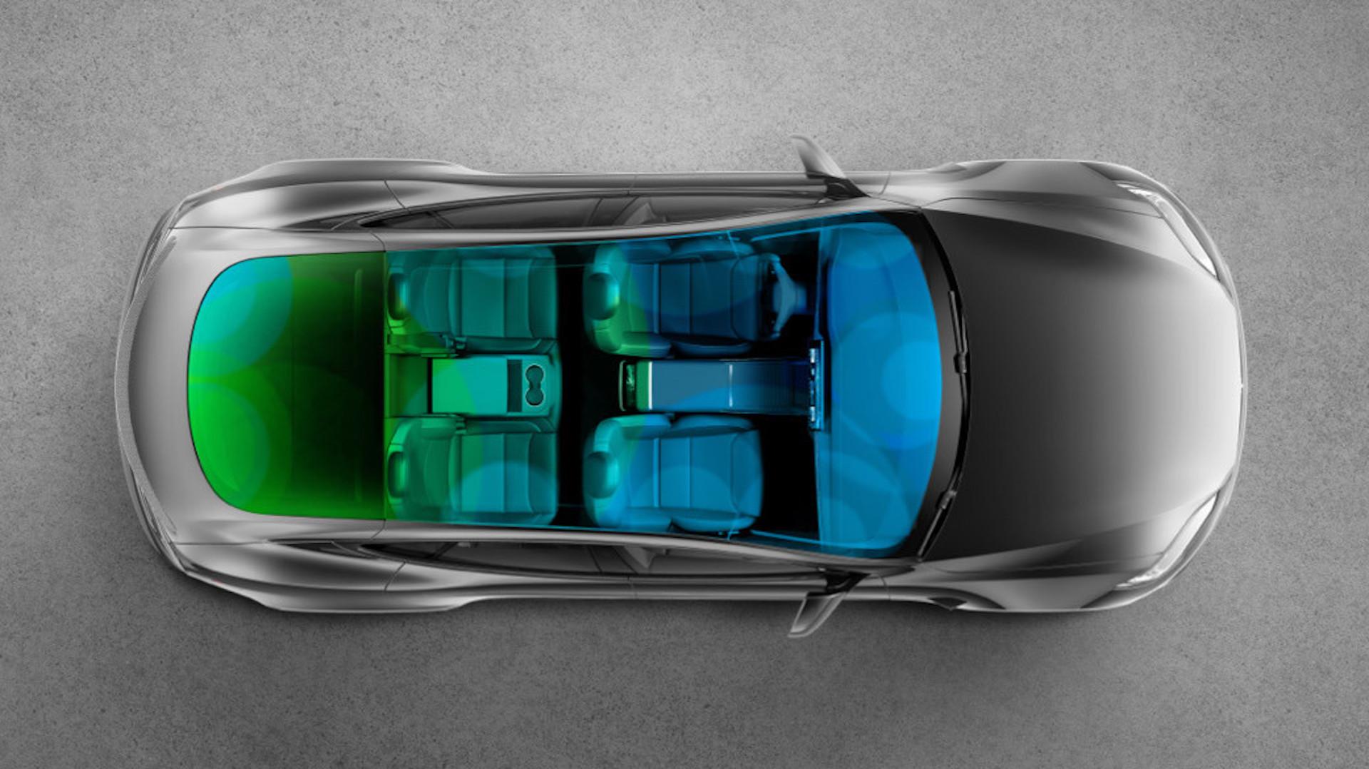 Tesla- καιρικές συνθήκες και αυτονομία